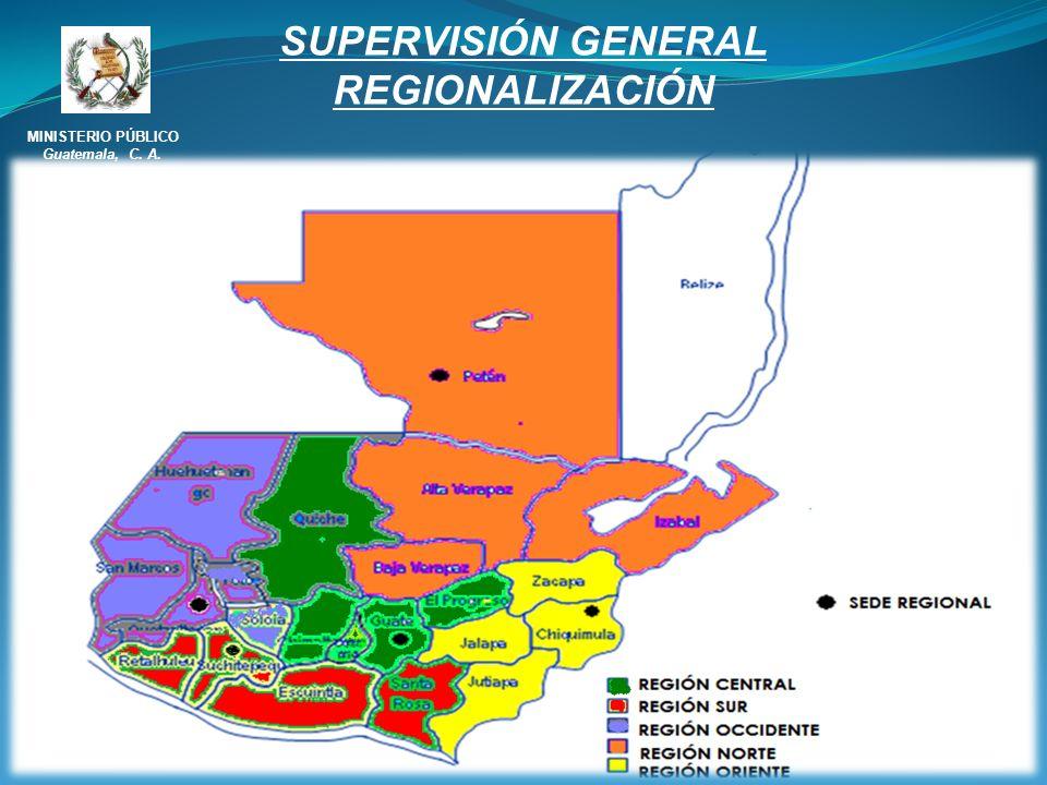 REGIÓN CENTRAL AGENCIAS 1 - 2 - 3 - 4 - 5 (SEDE - GUATEMALA) REGIÓN SUR AGENCIA 1 (SEDE - SUCHITEPEQUEZ) REGIÓN OCCIDENTE AGENCIA 1 (SEDE - QUETZALTEN