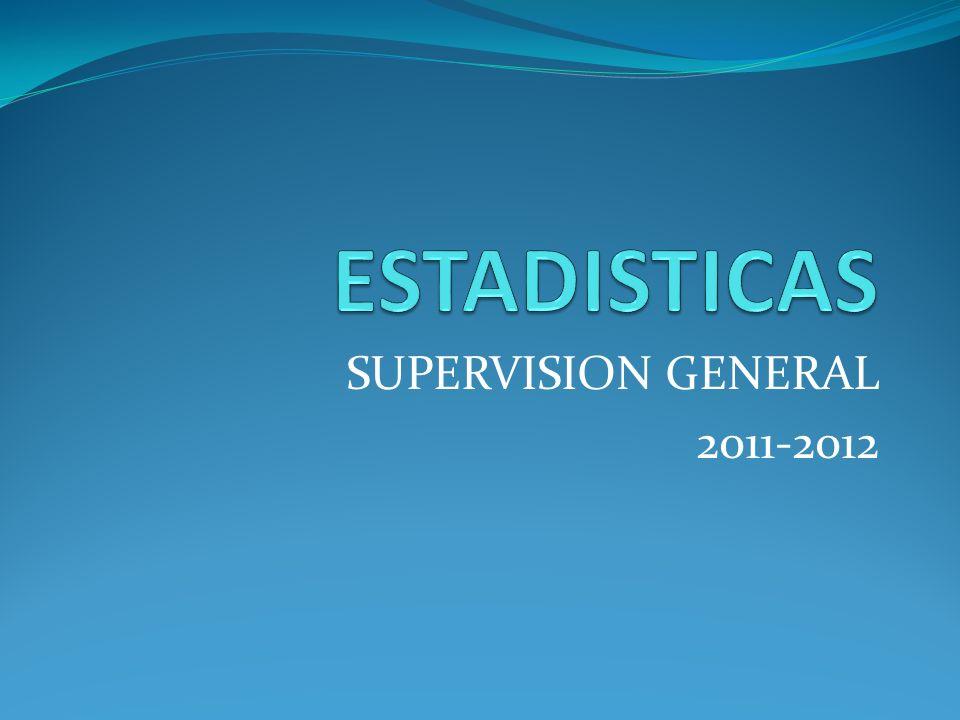SUPERVISIÓN GENERAL REGIONALIZACIÓN MINISTERIO PÚBLICO Guatemala, C. A.
