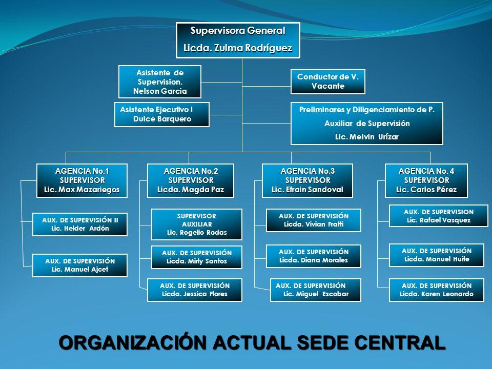 PROPUESTA DE FORTALECIMIENTO Y AMPLIACIÓN DE SEDE CENTRAL A ) Creación de Agencia Móvil de apoyo para tramites administrativos 2 Auxiliares de Supervi