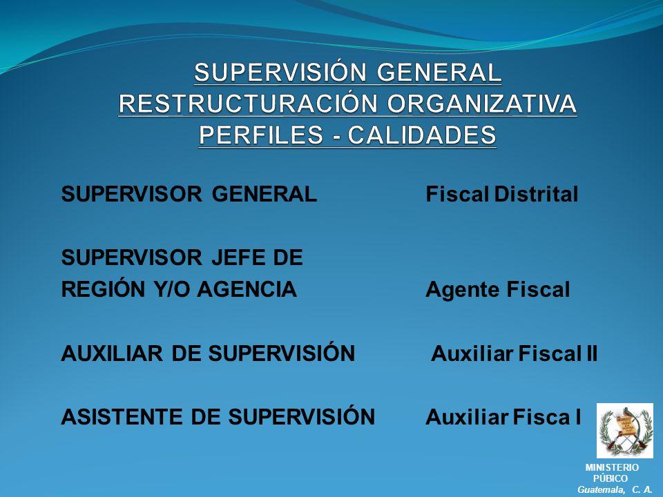 Fortalecer las políticas institucionales con la presencia constante de Supervisión General. Orientar las funciones de SG-MP en respuesta a las necesid