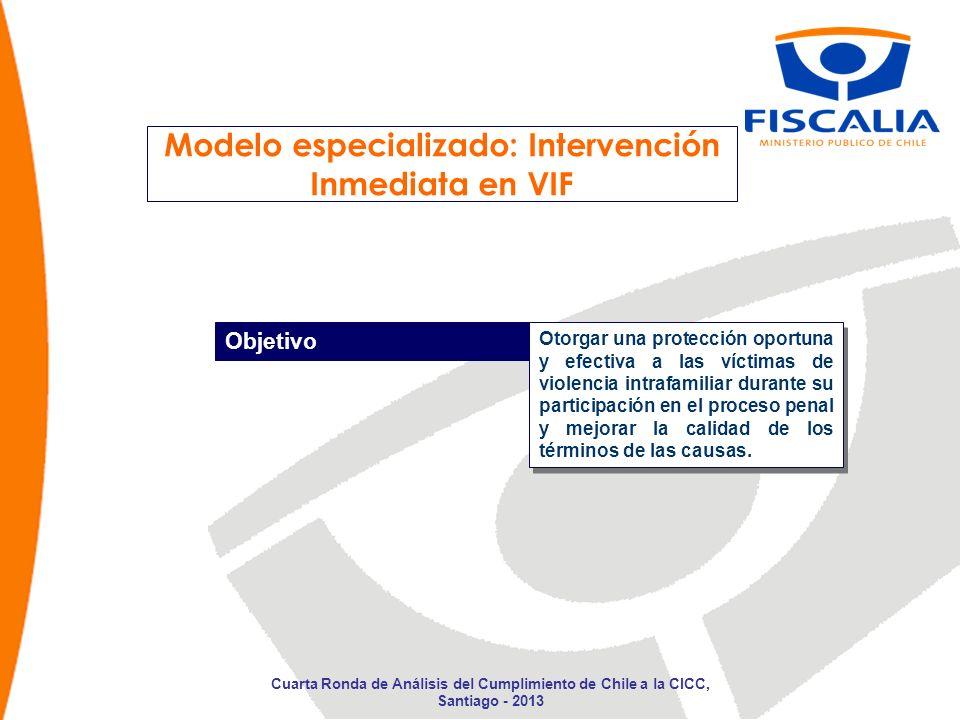 Modelo especializado: Intervención Inmediata en VIF Objetivo Otorgar una protección oportuna y efectiva a las víctimas de violencia intrafamiliar dura