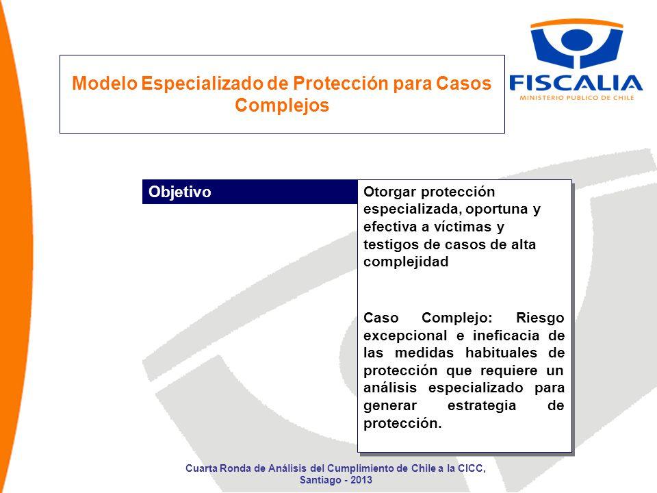 Modelo Especializado de Protección para Casos Complejos Objetivo Otorgar protección especializada, oportuna y efectiva a víctimas y testigos de casos