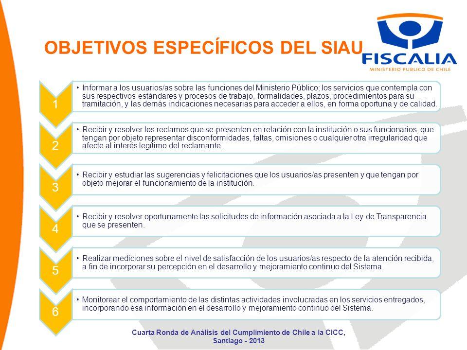 OBJETIVOS ESPECÍFICOS DEL SIAU 1 Informar a los usuarios/as sobre las funciones del Ministerio Público; los servicios que contempla con sus respectivo