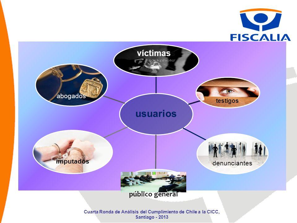 usuarios víctimass testigos Público general denunciantes imputados abogados público general USUARIOS DEL SIAU Cuarta Ronda de Análisis del Cumplimient