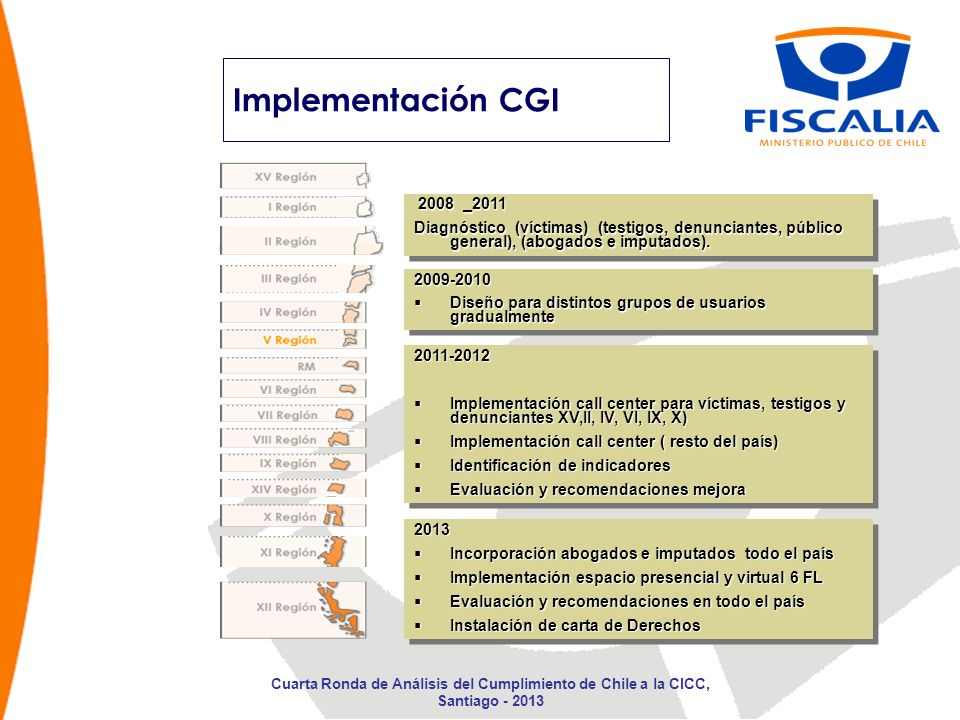 Implementación CGI 2008 _2011 2008 _2011 Diagnóstico (víctimas) (testigos, denunciantes, público general), (abogados e imputados). 2008 _2011 2008 _20