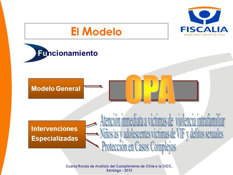 E l M odelo Modelo General Funcionamiento. Intervenciones Especializadas Cuarta Ronda de Análisis del Cumplimiento de Chile a la CICC, Santiago - 2013
