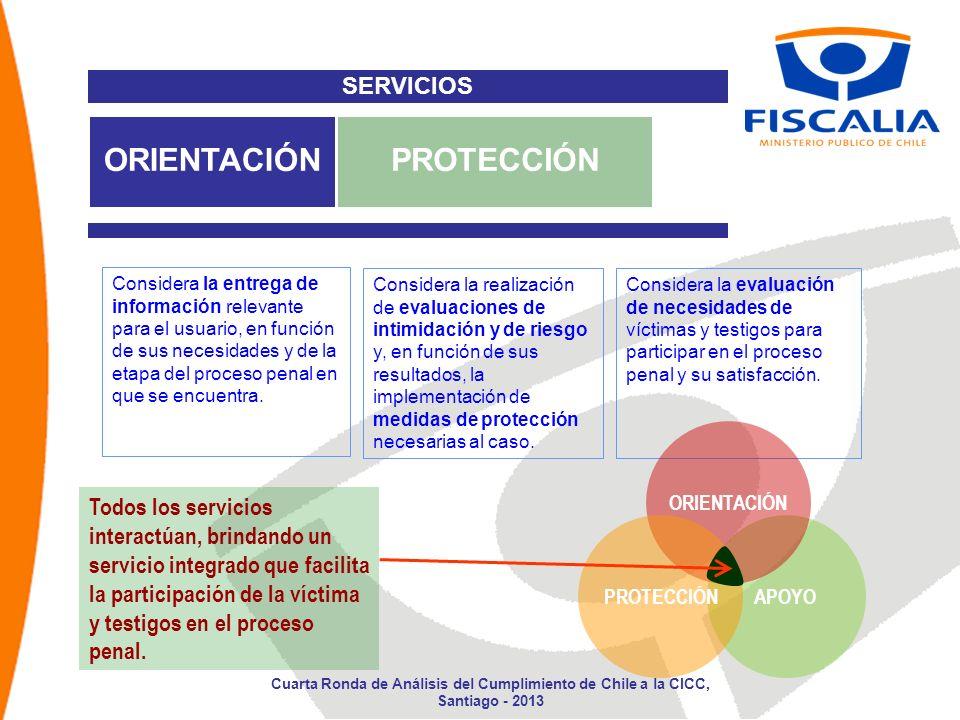 SERVICIOS ORIENTACIÓNPROTECCIÓN AP OY O Considera la entrega de información relevante para el usuario, en función de sus necesidades y de la etapa del
