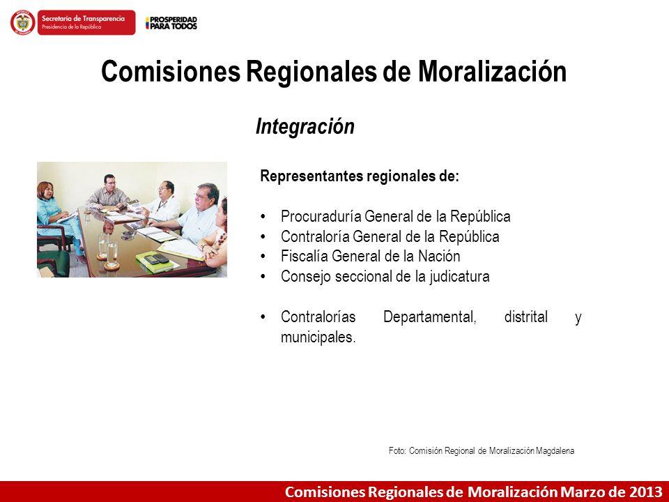 Comisiones Regionales de Moralización Marzo de 2013 Comisiones Regionales de Moralización Representantes regionales de: Procuraduría General de la Rep