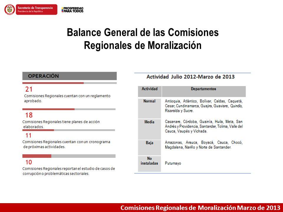 Comisiones Regionales de Moralización Marzo de 2013 Balance General de las Comisiones Regionales de Moralización