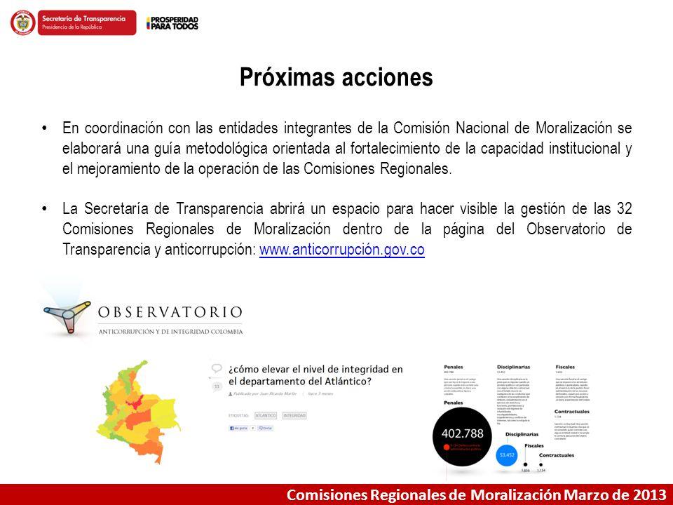 Comisiones Regionales de Moralización Marzo de 2013 Próximas acciones En coordinación con las entidades integrantes de la Comisión Nacional de Moraliz