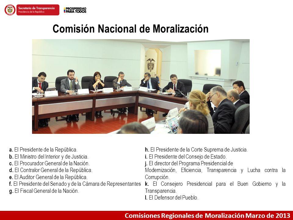 Comisiones Regionales de Moralización Marzo de 2013 Comisión Nacional de Moralización a. El Presidente de la República. b. El Ministro del Interior y