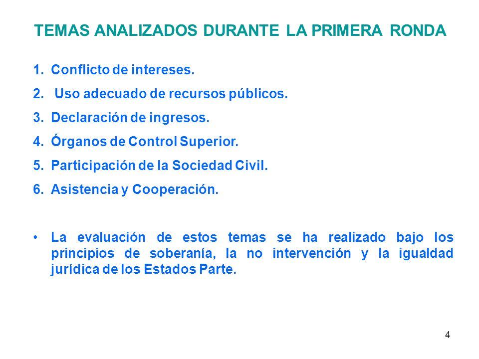 4 TEMAS ANALIZADOS DURANTE LA PRIMERA RONDA 1.Conflicto de intereses.