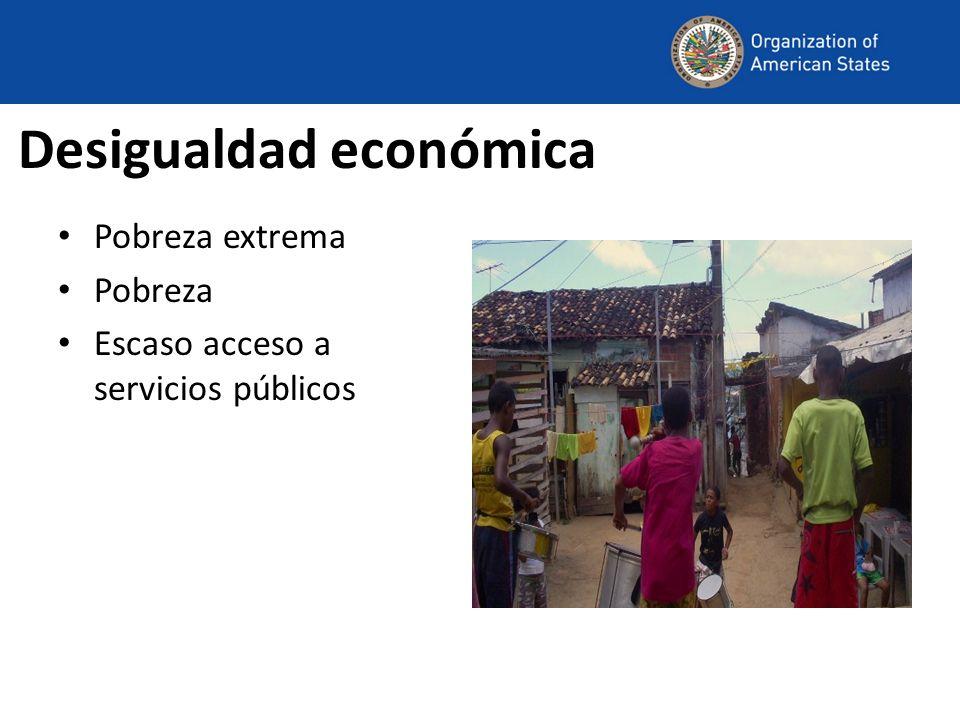 Desigualdad económica Pobreza extrema Pobreza Escaso acceso a servicios públicos