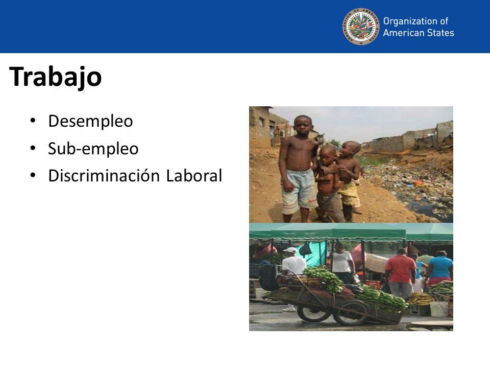 Trabajo Desempleo Sub-empleo Discriminación Laboral