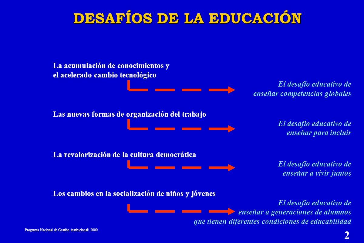 DESAFÍOS DE LA EDUCACIÓN La acumulación de conocimientos y el acelerado cambio tecnológico El desafío educativo de enseñar competencias globales Las n
