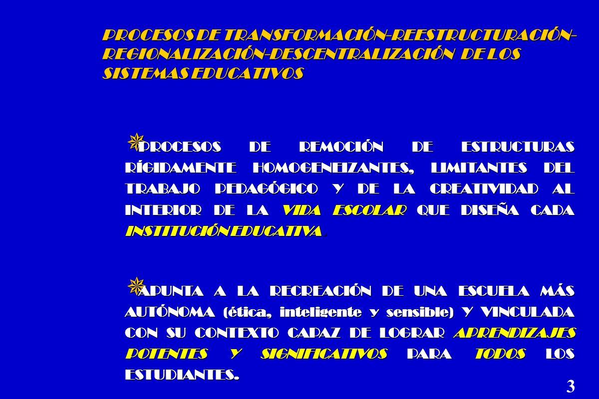 PROCESOS DE TRANSFORMACIÓN-REESTRUCTURACIÓN- REGIONALIZACIÓN-DESCENTRALIZACIÓN DE LOS SISTEMAS EDUCATIVOS PROCESOS DE REMOCIÓN DE ESTRUCTURAS RÍGIDAME