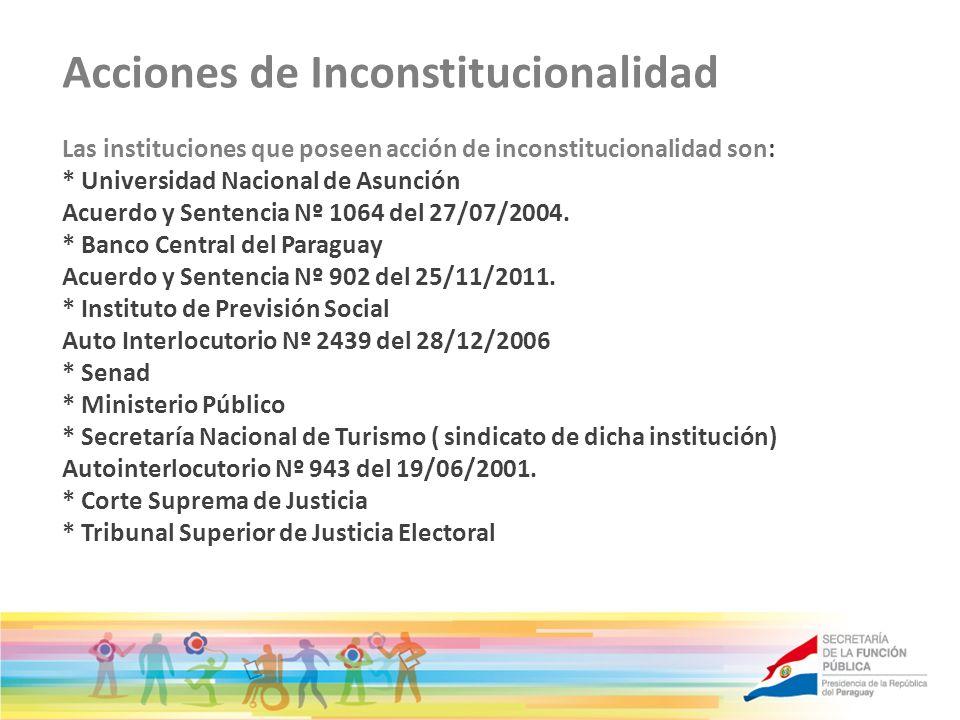 Acciones de Inconstitucionalidad Las instituciones que poseen acción de inconstitucionalidad son: * Universidad Nacional de Asunción Acuerdo y Sentenc