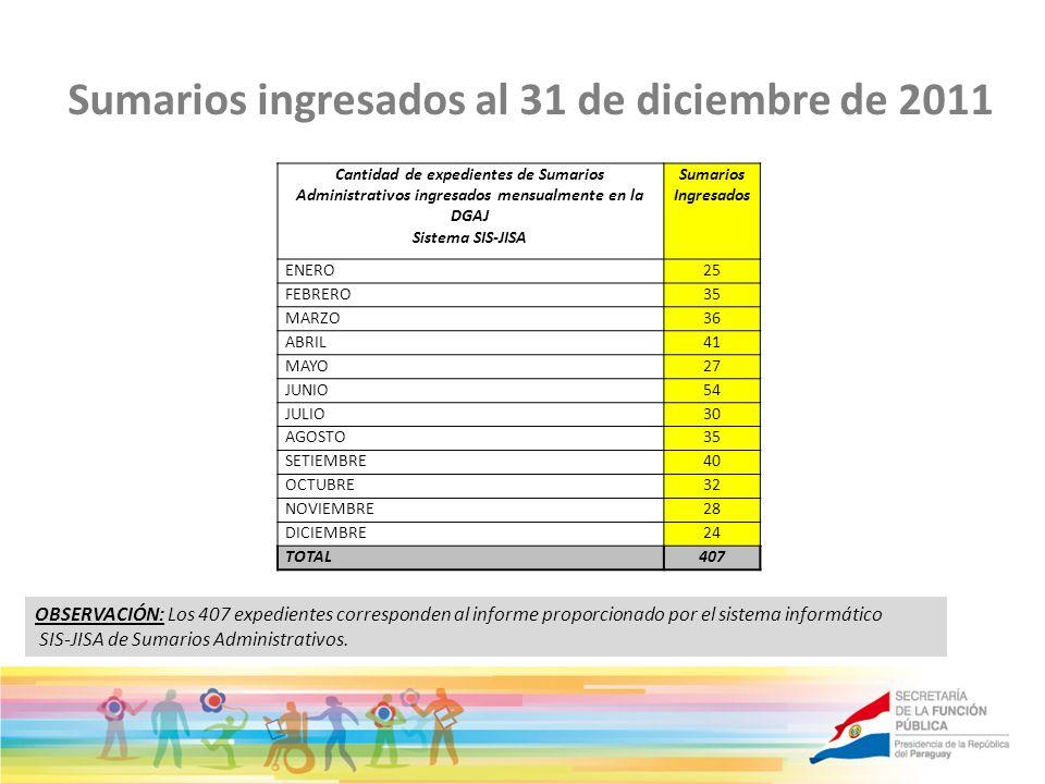 Sumarios ingresados al 31 de diciembre de 2011 Cantidad de expedientes de Sumarios Administrativos ingresados mensualmente en la DGAJ Sistema SIS-JISA