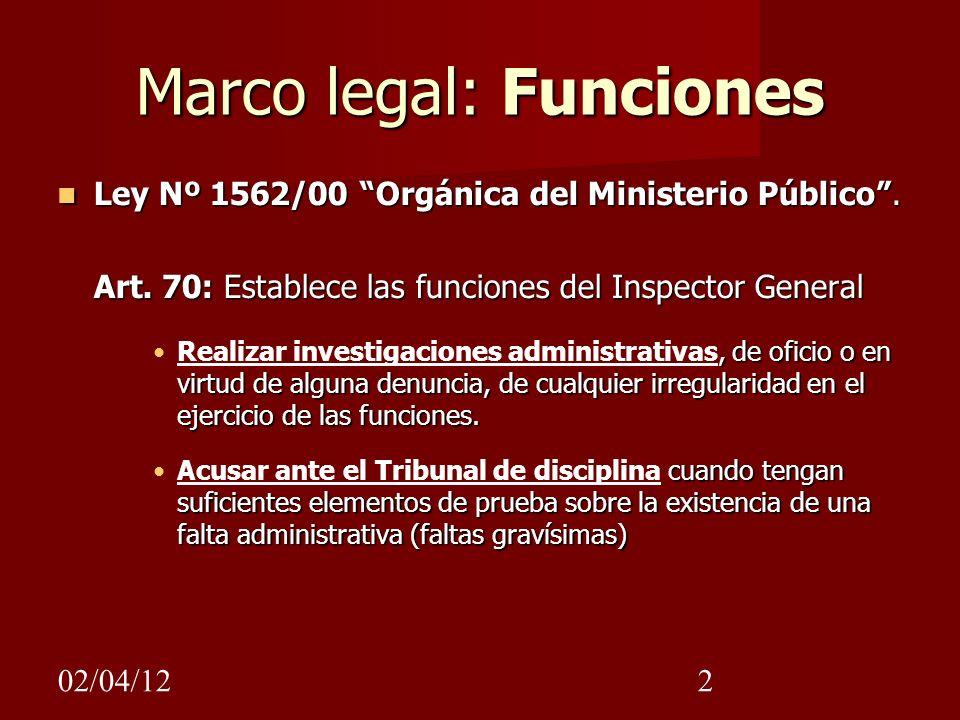 02/04/122 Marco legal: Funciones Ley Nº 1562/00 Orgánica del Ministerio Público. Ley Nº 1562/00 Orgánica del Ministerio Público. Art. 70: Establece la