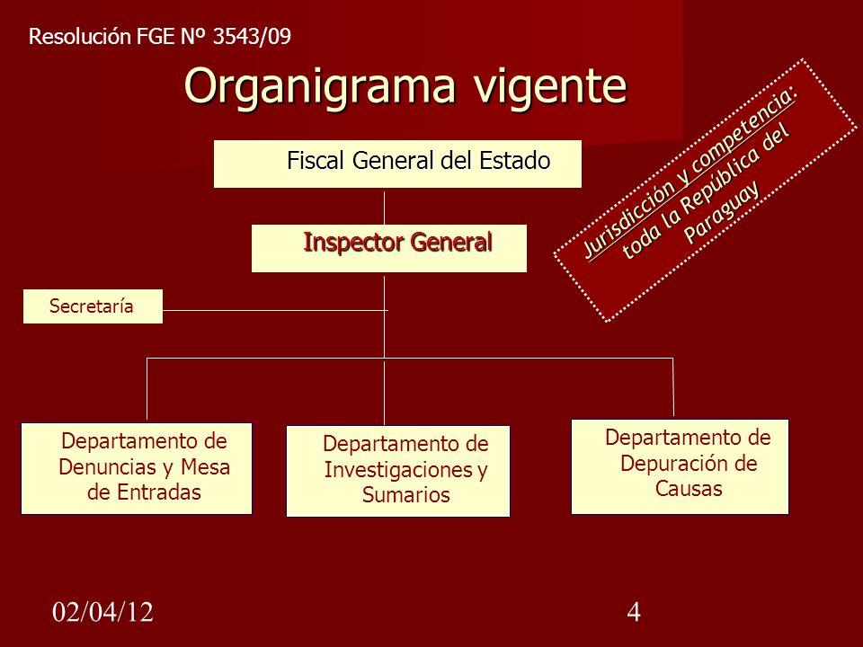 02/04/124 Organigrama vigente Inspector General Fiscal General del Estado Jurisdicción y competencia: toda la República del Paraguay Departamento de D