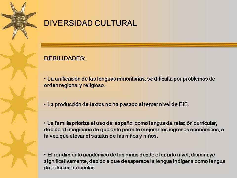 DIVERSIDAD CULTURAL DEBILIDADES: La unificación de las lenguas minoritarias, se dificulta por problemas de orden regional y religioso. La producción d