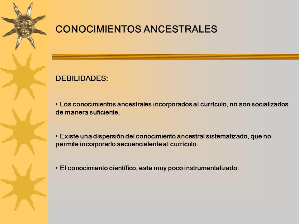 CONOCIMIENTOS ANCESTRALES DEBILIDADES: Los conocimientos ancestrales incorporados al currículo, no son socializados de manera suficiente. Existe una d