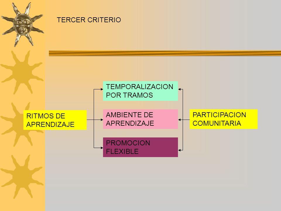 CUARTO CRITERIO CONTENIDOS C.ANCESTRALES C.
