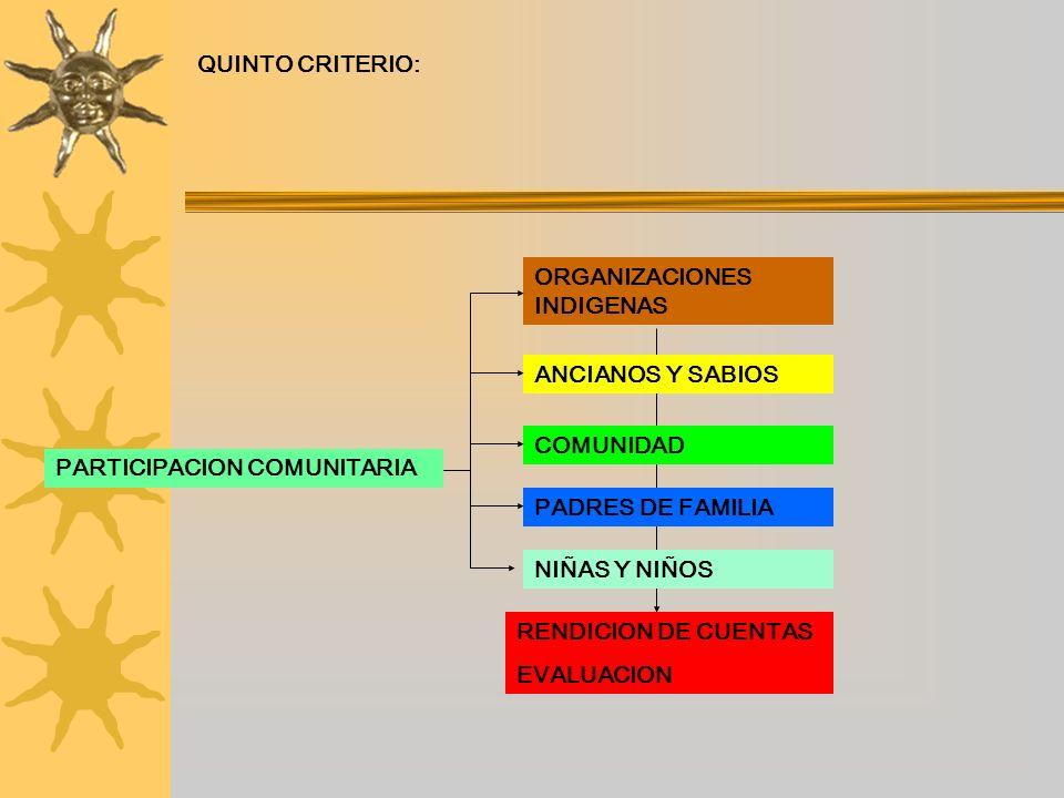 QUINTO CRITERIO: PARTICIPACION COMUNITARIA ORGANIZACIONES INDIGENAS ANCIANOS Y SABIOS COMUNIDAD PADRES DE FAMILIA NIÑAS Y NIÑOS RENDICION DE CUENTAS E