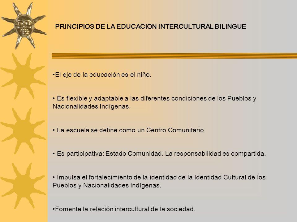 PRINCIPIOS DE LA EDUCACION INTERCULTURAL BILINGUE Promueve el Bilingüismo, priorizando la lengua materna y el uso del Español como lengua de relación intercultural.