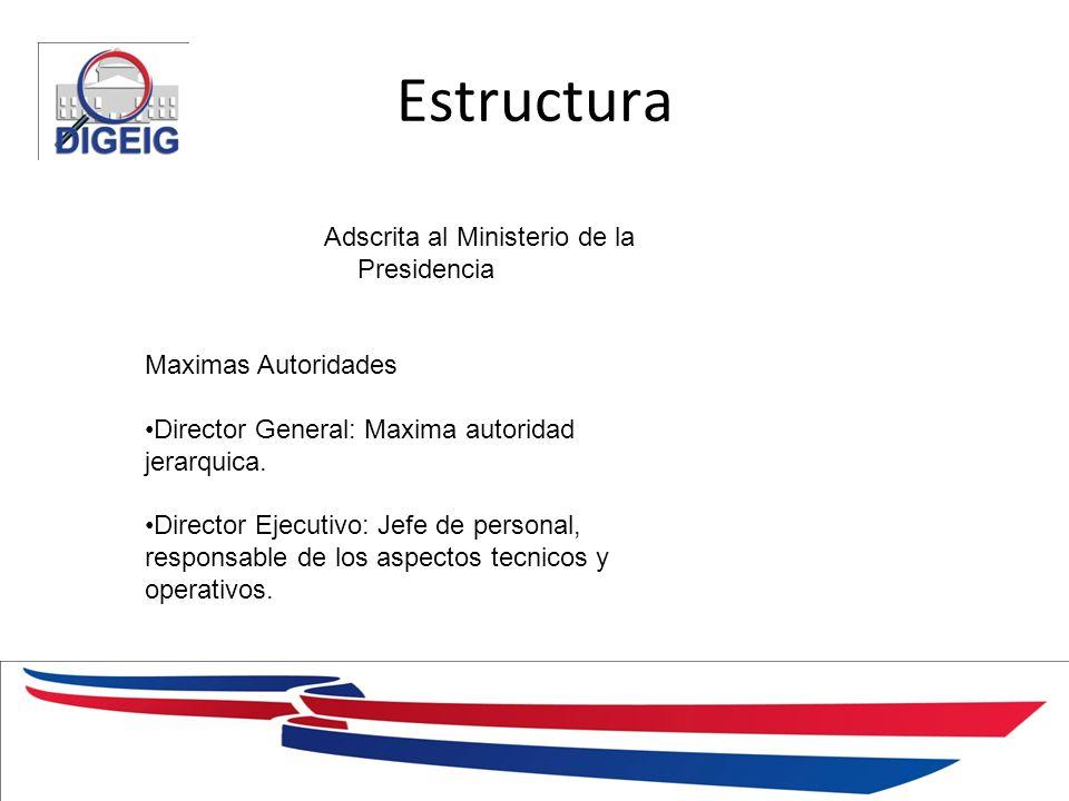 Estructura 1/11/2014 Adscrita al Ministerio de la Presidencia Maximas Autoridades Director General: Maxima autoridad jerarquica. Director Ejecutivo: J