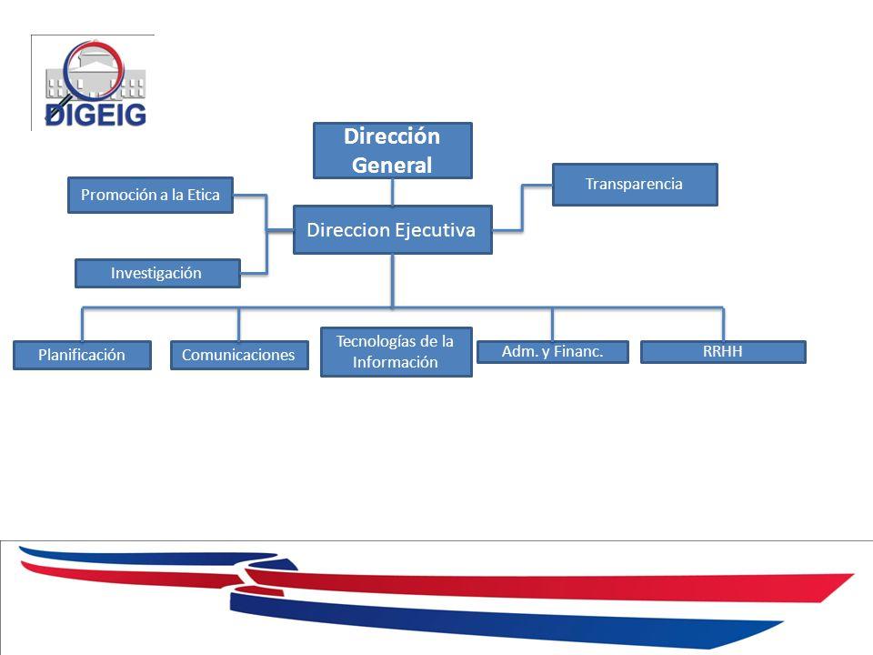 1/11/2014 Dirección General Direccion Ejecutiva Promoción a la Etica Transparencia Investigación Adm. y Financ. Comunicaciones RRHH Tecnologías de la