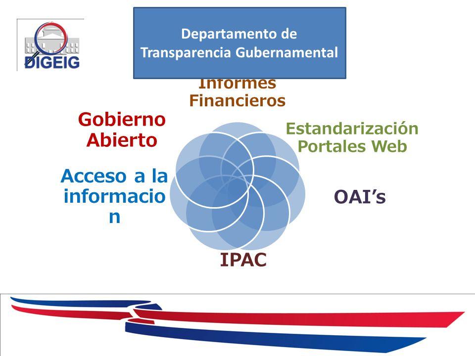 Informes Financieros Estandarización Portales Web OAIs IPAC Acceso a la informacio n Gobierno Abierto Departamento de Transparencia Gubernamental