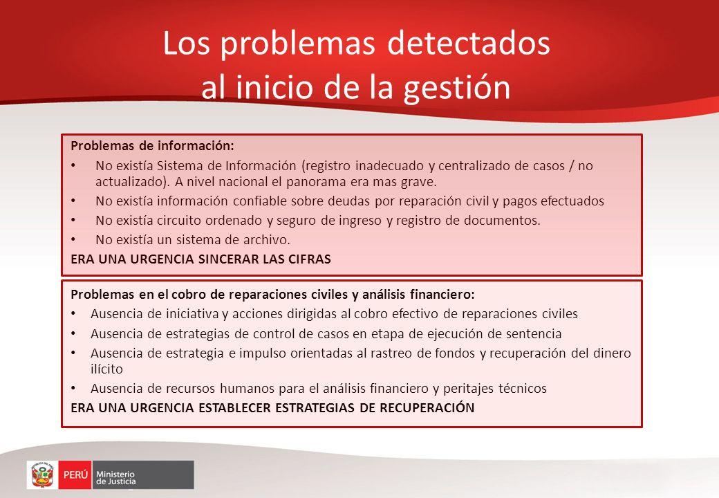 Problemas de información: No existía Sistema de Información (registro inadecuado y centralizado de casos / no actualizado). A nivel nacional el panora