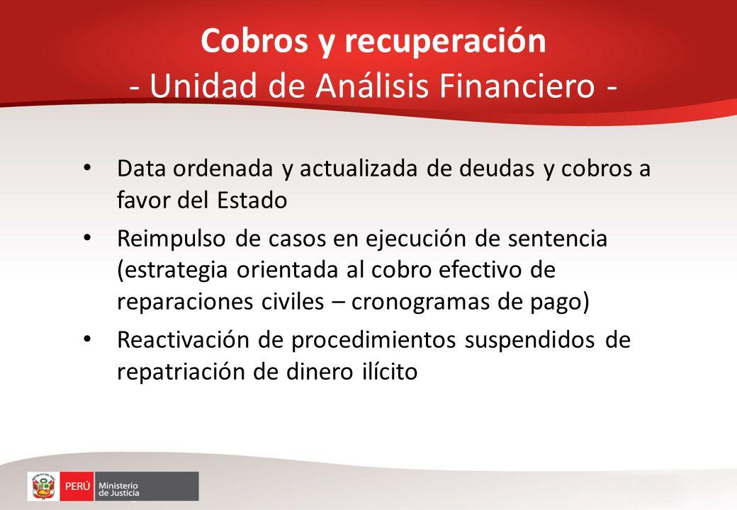 Data ordenada y actualizada de deudas y cobros a favor del Estado Reimpulso de casos en ejecución de sentencia (estrategia orientada al cobro efectivo