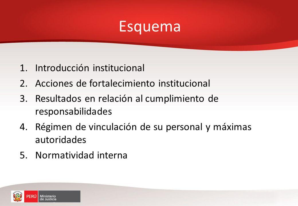 1.Introducción institucional 2.Acciones de fortalecimiento institucional 3.Resultados en relación al cumplimiento de responsabilidades 4.Régimen de vi
