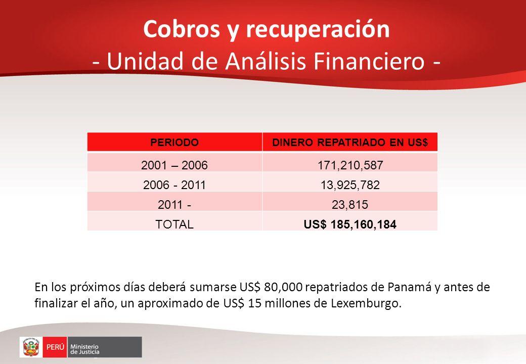 Cobros y recuperación - Unidad de Análisis Financiero - PERIODODINERO REPATRIADO EN US$ 2001 – 2006171,210,587 2006 - 201113,925,782 2011 -23,815 TOTA
