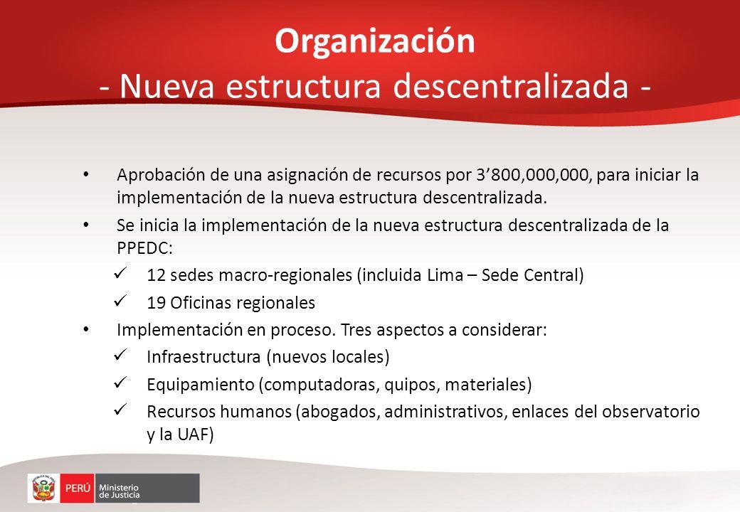 Aprobación de una asignación de recursos por 3800,000,000, para iniciar la implementación de la nueva estructura descentralizada. Se inicia la impleme
