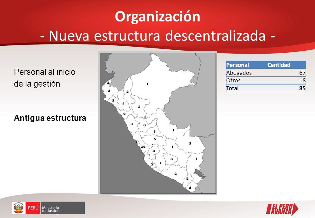 PersonalCantidad Abogados67 Otros18 Total85 Personal al inicio de la gestión Antigua estructura