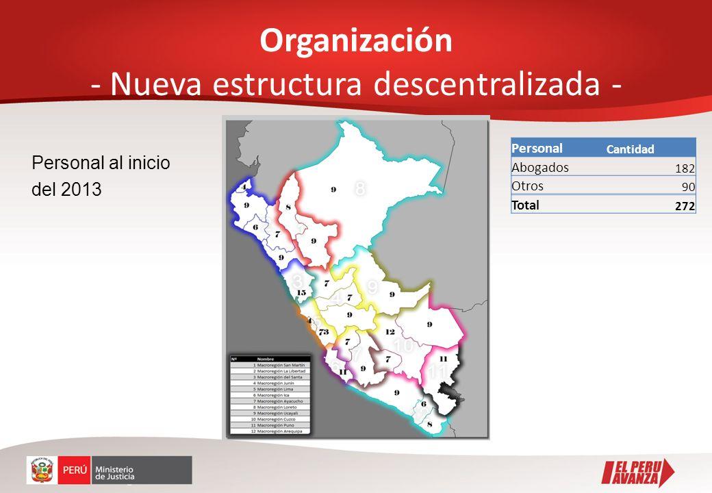 Organización - Nueva estructura descentralizada - Personal Cantidad Abogados 182 Otros 90 Total 272 Personal al inicio del 2013