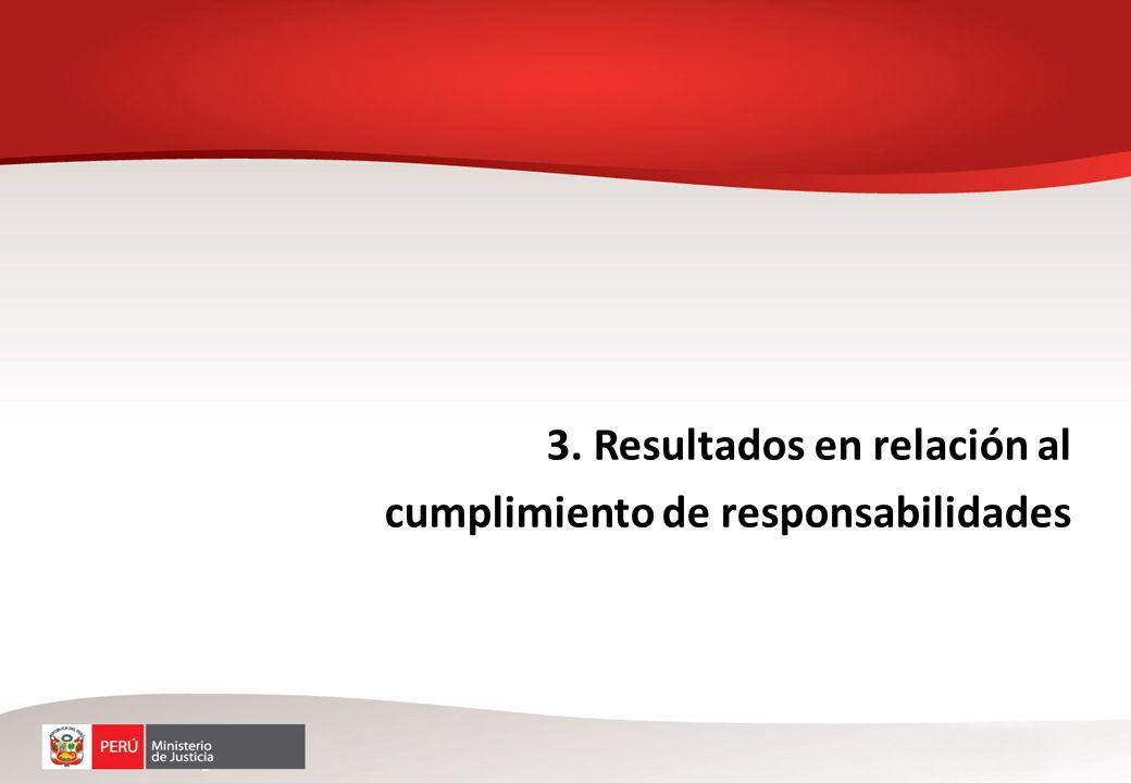 3. Resultados en relación al cumplimiento de responsabilidades