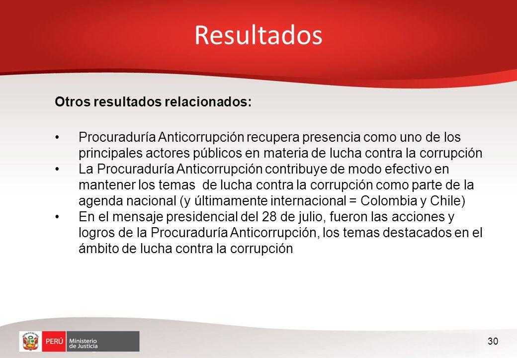 Resultados Otros resultados relacionados: Procuraduría Anticorrupción recupera presencia como uno de los principales actores públicos en materia de lu