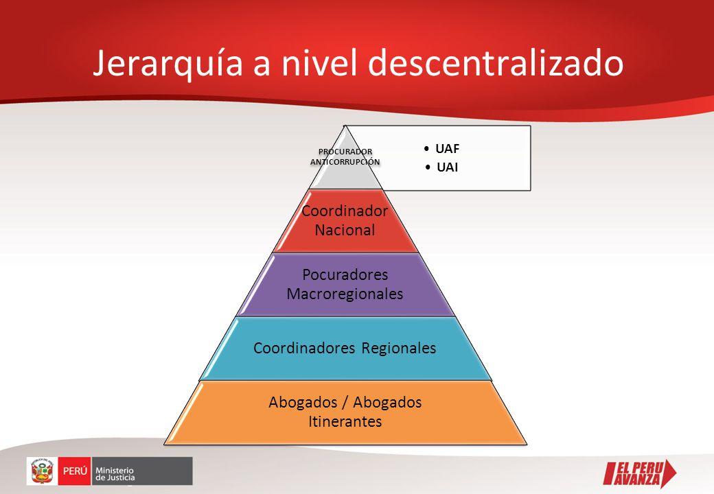 Jerarquía a nivel descentralizado UAF UAI PROCURADOR ANTICORRUPCIÓN Coordinador Nacional Pocuradores Macroregionales Coordinadores Regionales Abogados