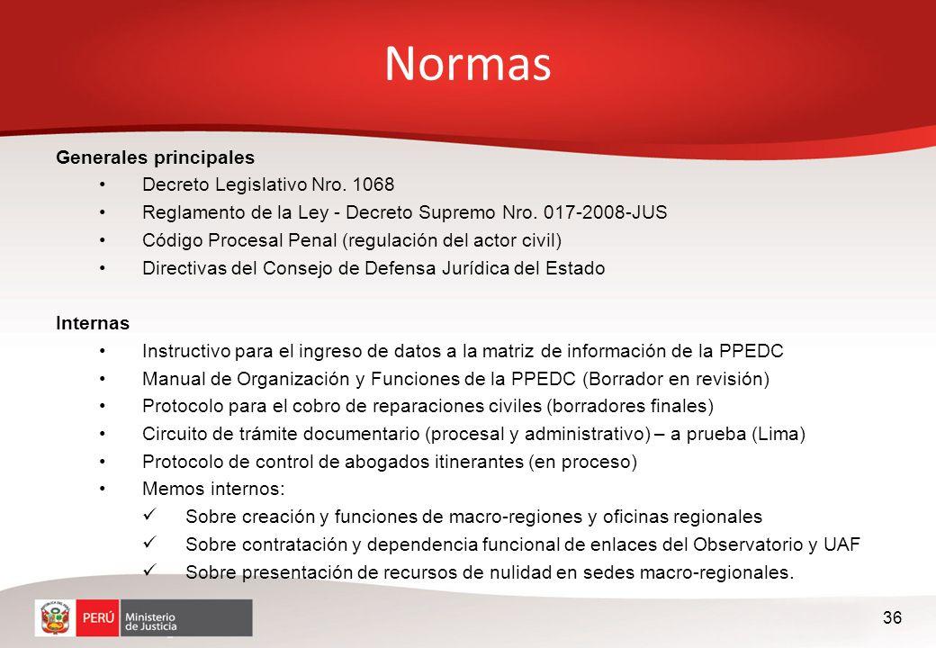 Normas Generales principales Decreto Legislativo Nro. 1068 Reglamento de la Ley - Decreto Supremo Nro. 017-2008-JUS Código Procesal Penal (regulación