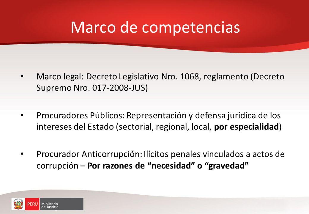 Marco legal: Decreto Legislativo Nro. 1068, reglamento (Decreto Supremo Nro. 017-2008-JUS) Procuradores Públicos: Representación y defensa jurídica de