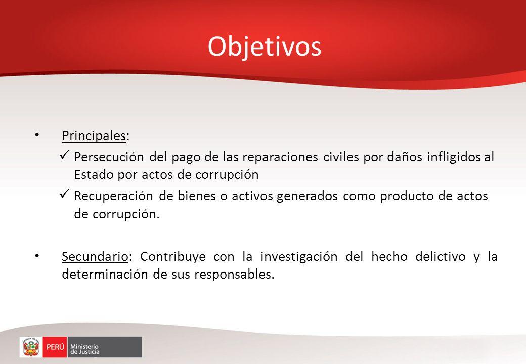 Principales: Persecución del pago de las reparaciones civiles por daños infligidos al Estado por actos de corrupción Recuperación de bienes o activos