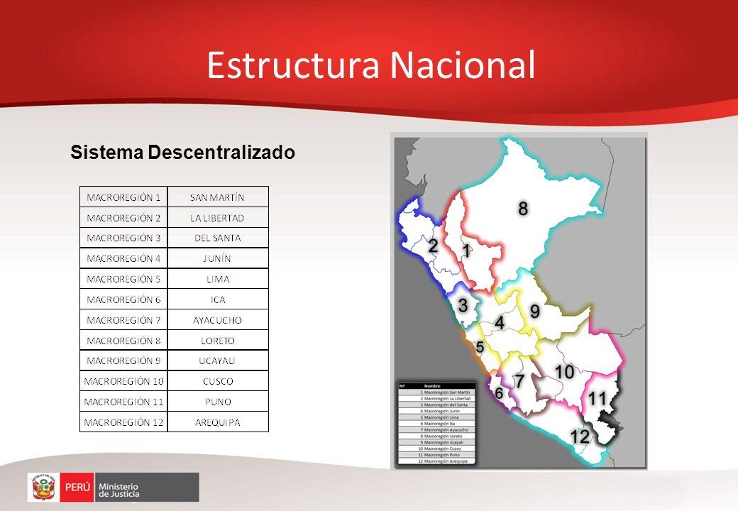Carga procesal Casos en giroCasos en ejecuciónTOTAL Oficinas descentralizadas 12,8101,69614,506 Lima (Sede Central) 1,905 (Esp + Ad hoc) 428 (UAF) 2,333 TOTAL14,7152,12416,839