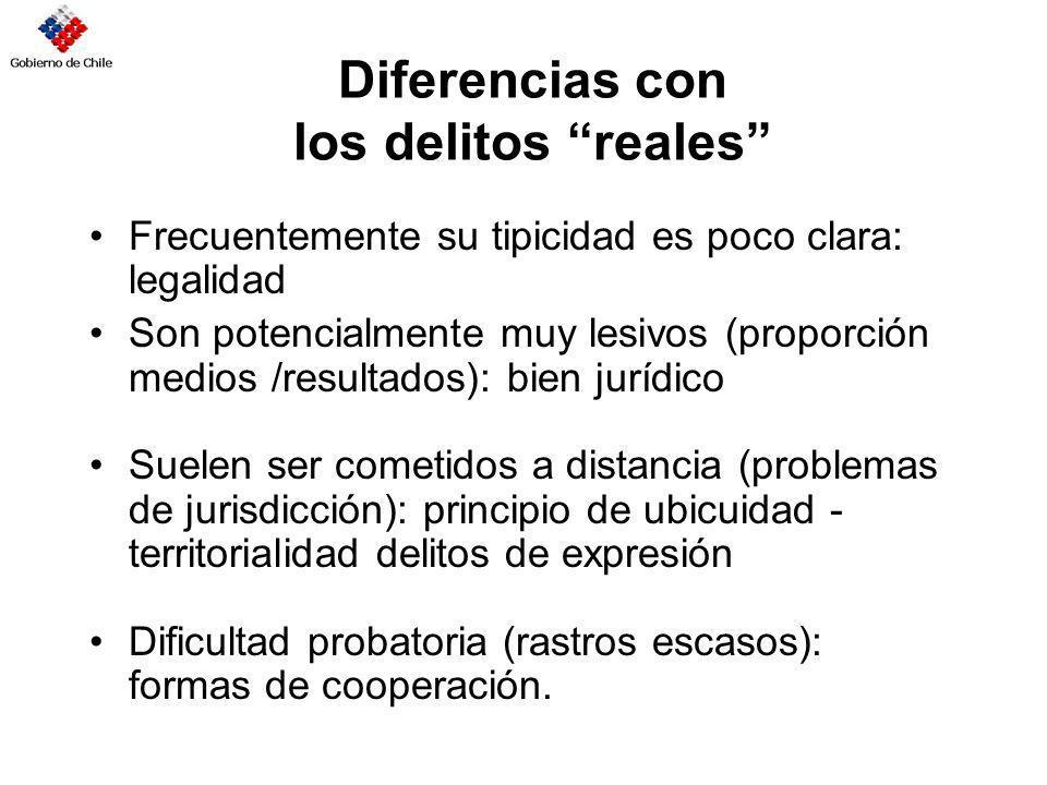Diferencias con los delitos reales Frecuentemente su tipicidad es poco clara: legalidad Son potencialmente muy lesivos (proporción medios /resultados)