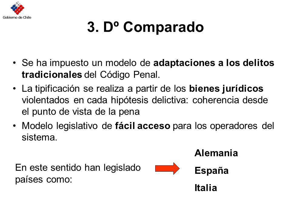 3. Dº Comparado Se ha impuesto un modelo de adaptaciones a los delitos tradicionales del Código Penal. La tipificación se realiza a partir de los bien