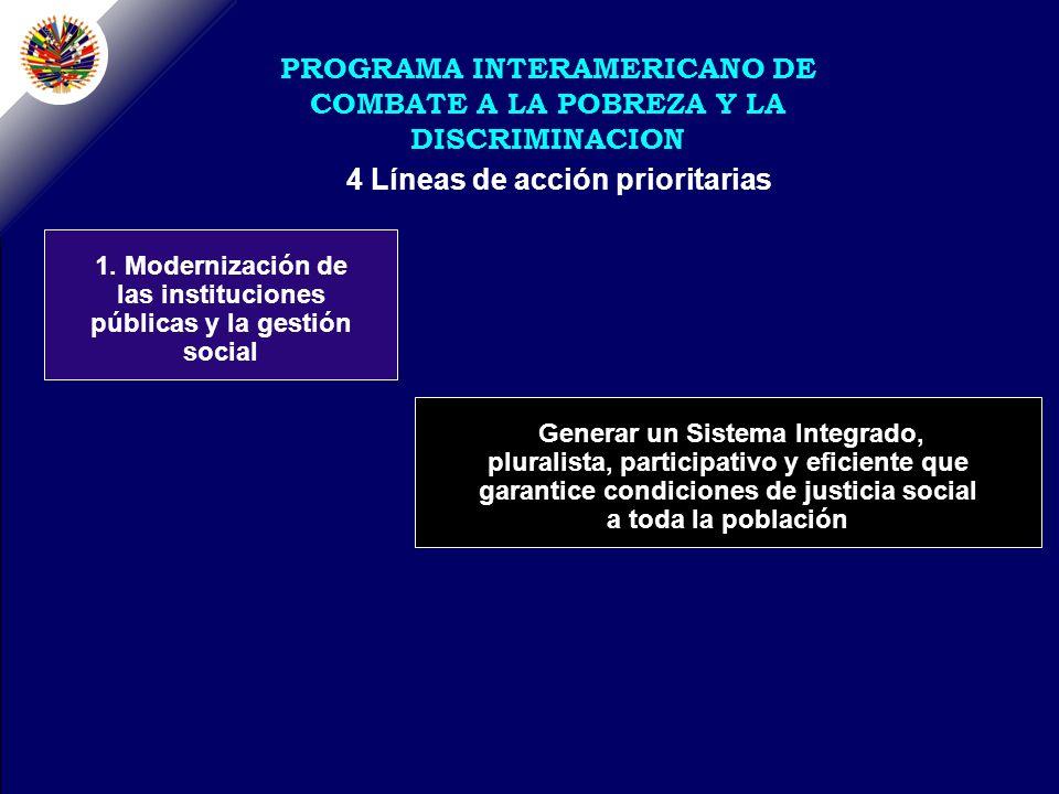 4 Líneas de acción prioritarias PROGRAMA INTERAMERICANO DE COMBATE A LA POBREZA Y LA DISCRIMINACION 1.