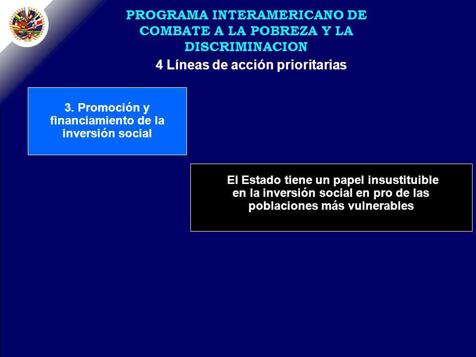 4 Líneas de acción prioritarias PROGRAMA INTERAMERICANO DE COMBATE A LA POBREZA Y LA DISCRIMINACION 3.